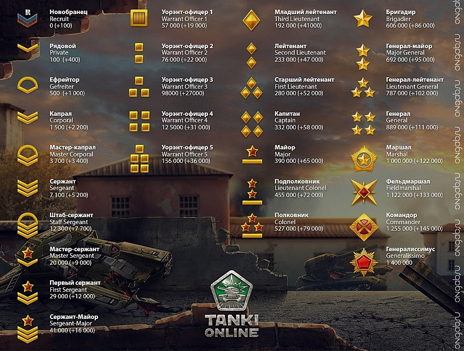 Триллер world of tanks скачать