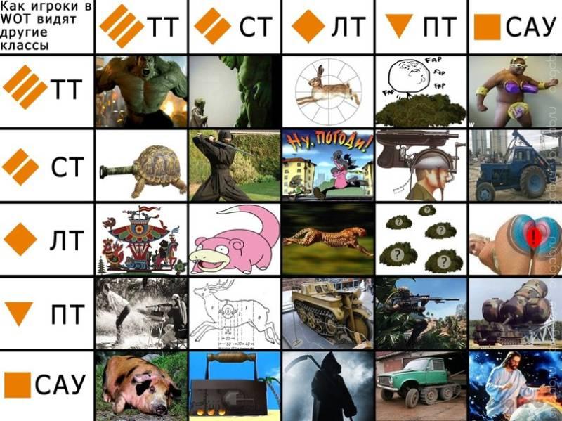 Скриншот World of Tanks #368734