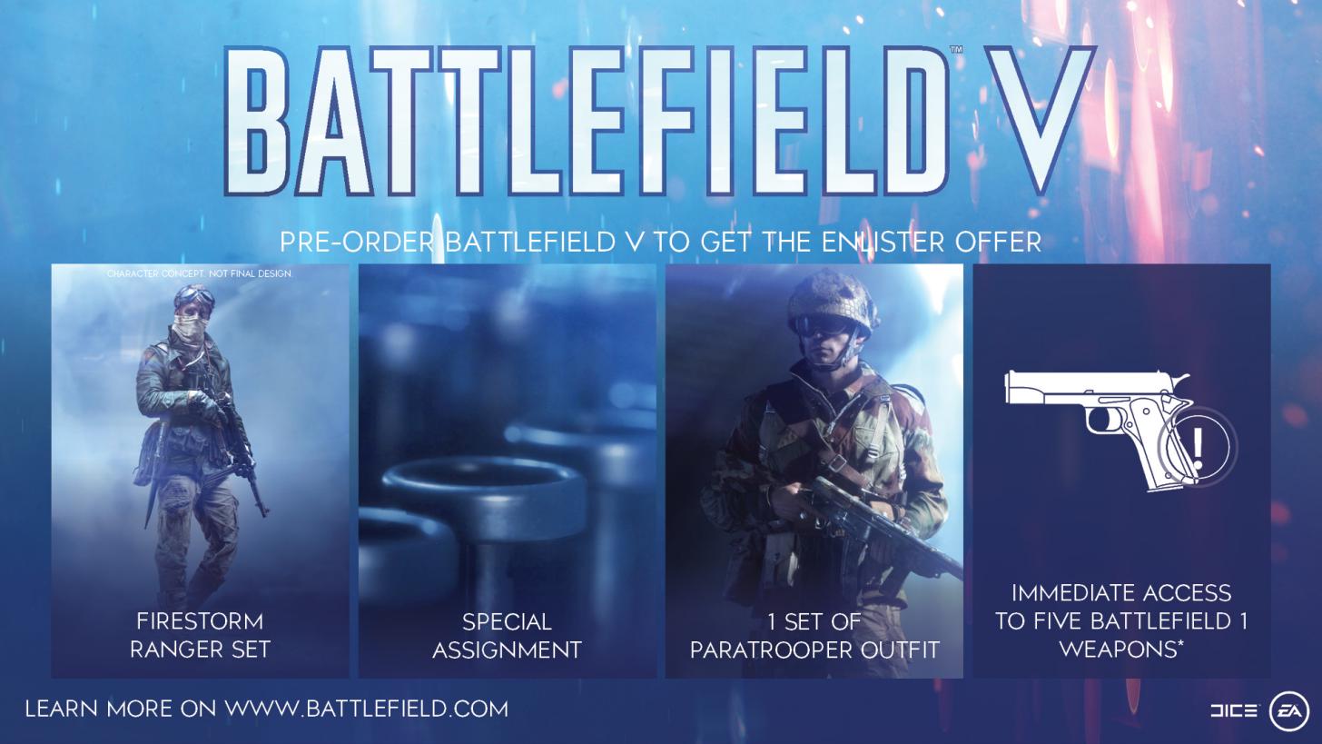 Кольцо огня: EA поделилась новой информацией об «Огненном шторме» Battlefield V