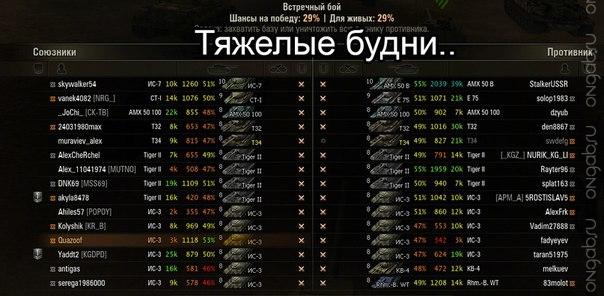 Скриншот World of Tanks #436314